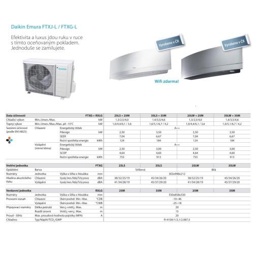 Klimatizace DAIKIN FTXS split | Popis klimatizace od výrobce