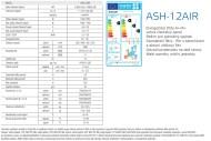 Klimatizace SINCLAIR Rocky ASH-12AIR | Popisek klimatizace od výrobce