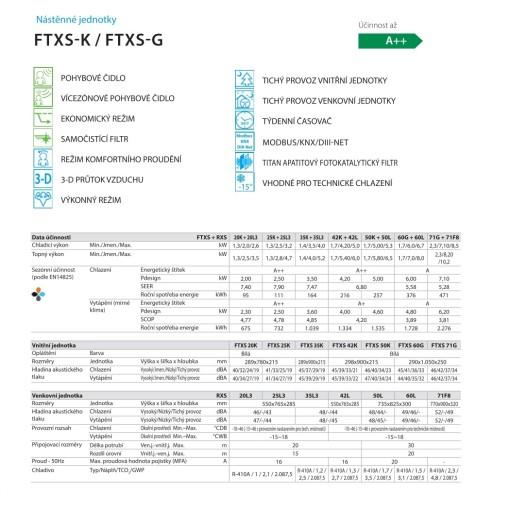 Klimatizace DAIKIN FTXS-60G split | Nástěnná klimatizace do serverovny